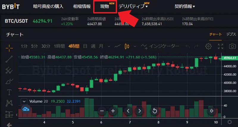 bybit(バイビット)現物取引