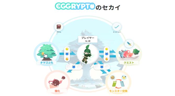 エグリプト(EGGRYPTO)|ゲーム性とバトル要素を徹底解説