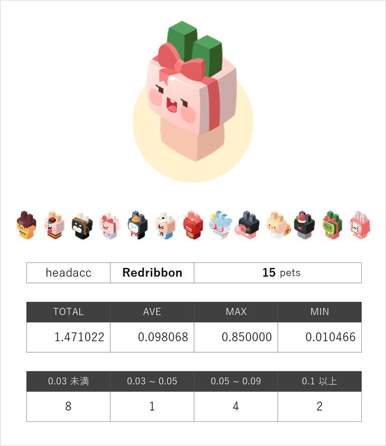 redribbon
