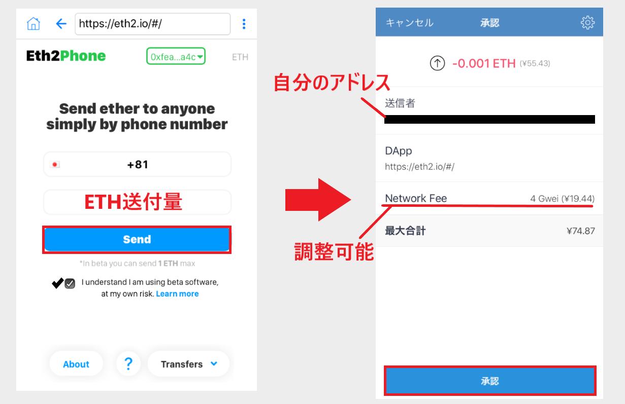 仮想通貨 送金 電話番号
