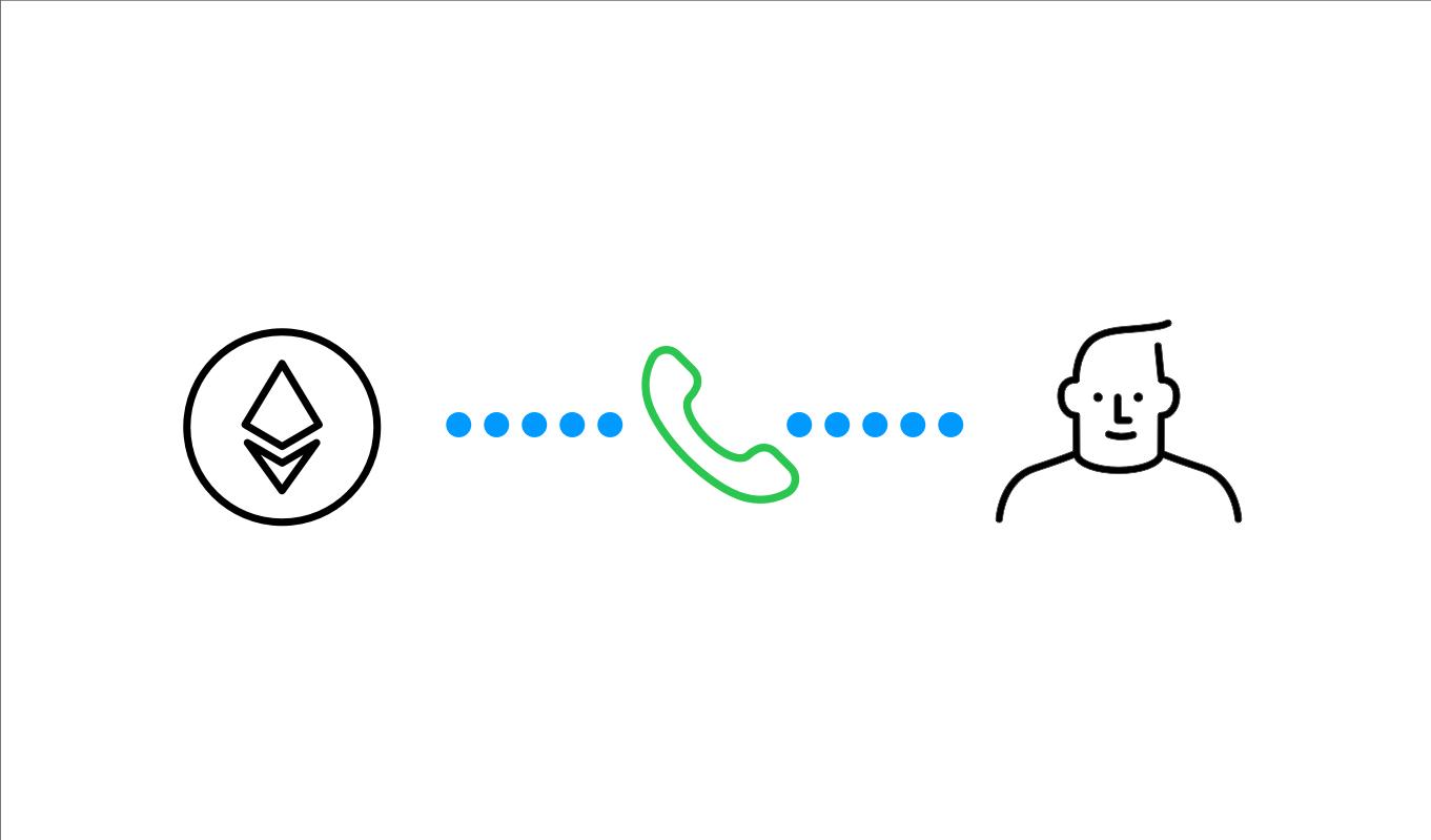 Eth2Phone|電話番号で送金!仮想通貨をウォレットに送金するやり方