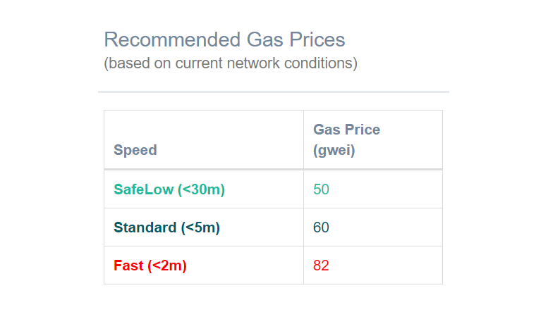 Dapps 攻略 ガス代 gas 高騰