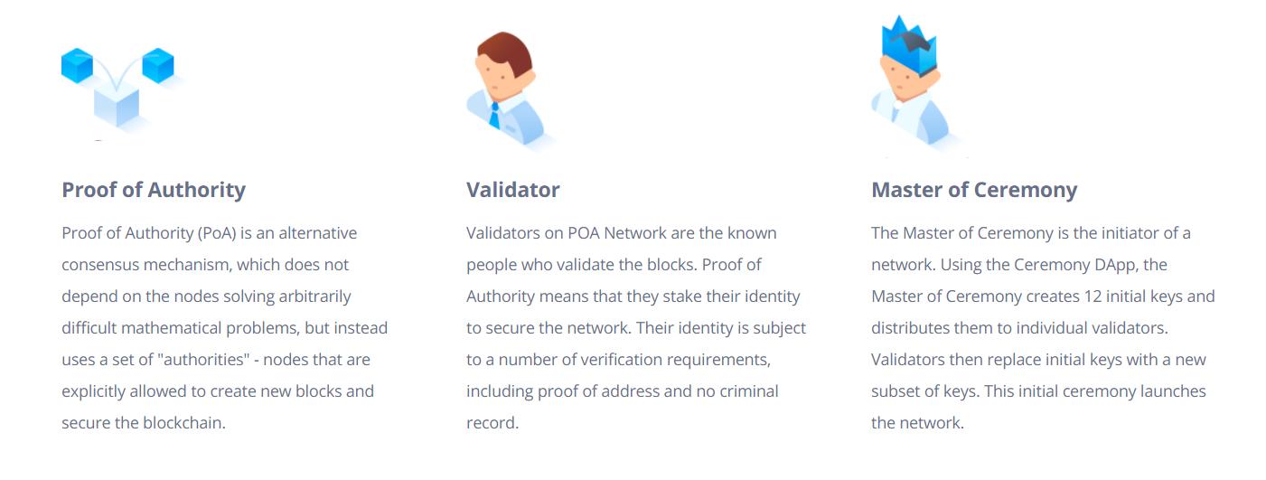 POA POA Network 仕組み Dapps サイドチェーン