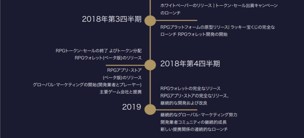 ReadyPlayGo NEM Mijin アプリ Dapps ブロックチェーンゲーム 仮想通貨ゲーム プラットフォーム