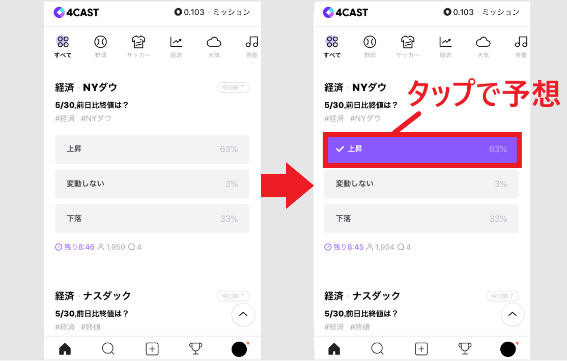 4CAST LINE 仮想通貨 LINK POINT 始め方 使い方