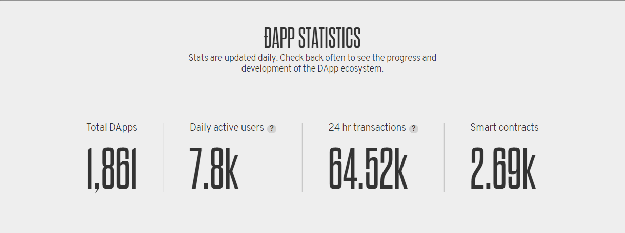 DappRadar STATE OF THE DAPPS 比較 情報収集 違い