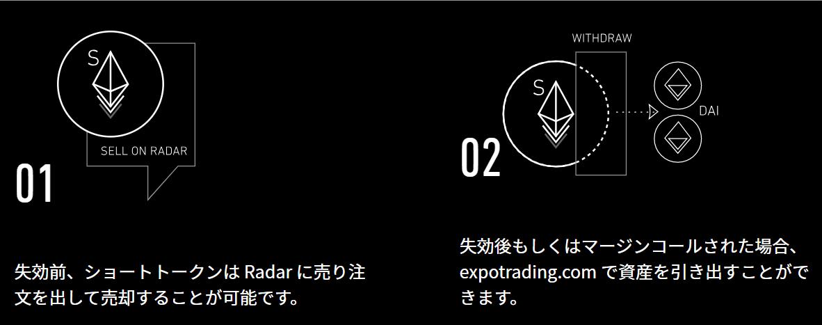 sETH ETH ショートポジション EXPO Radar Reley