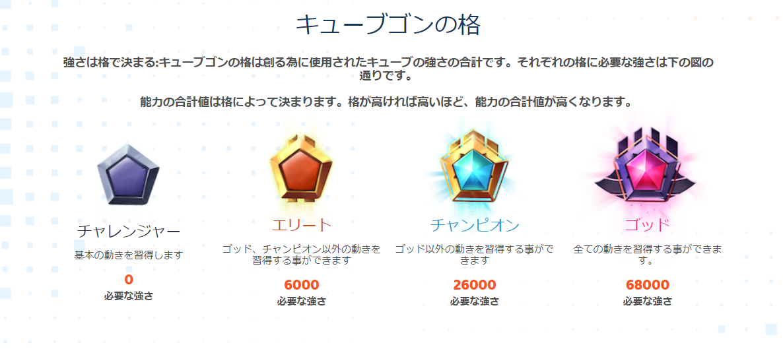Cubego キューブゴー ゲーム概要 イーサエモン Dapps 特徴