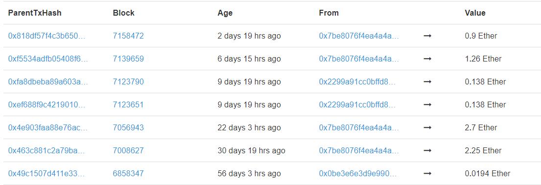 ブロックチェーンゲーム 違い 稼げる Dapps 始め方 稼ぎ方