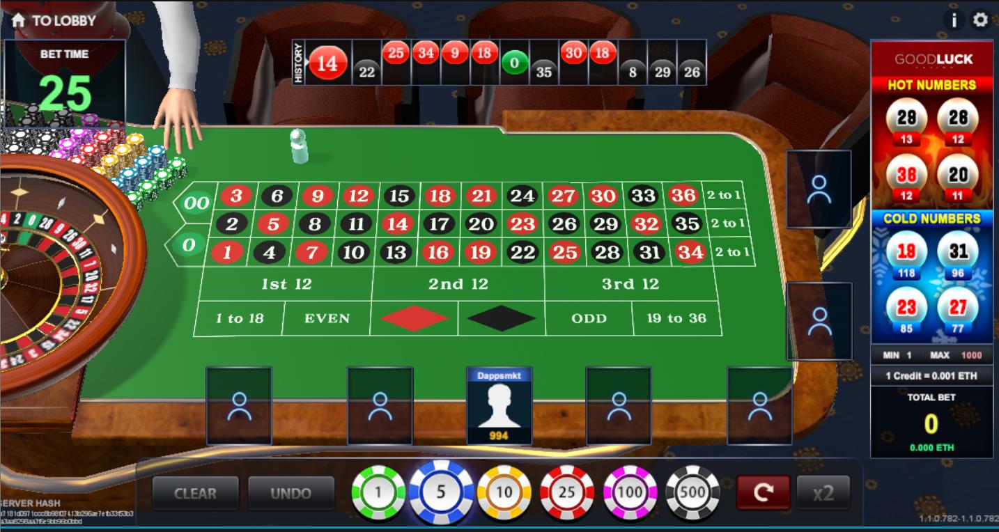 Good Luck Casino 仮想通貨 ギャンブル バカラ ルーレット ホールデム ブロックチェーンゲーム