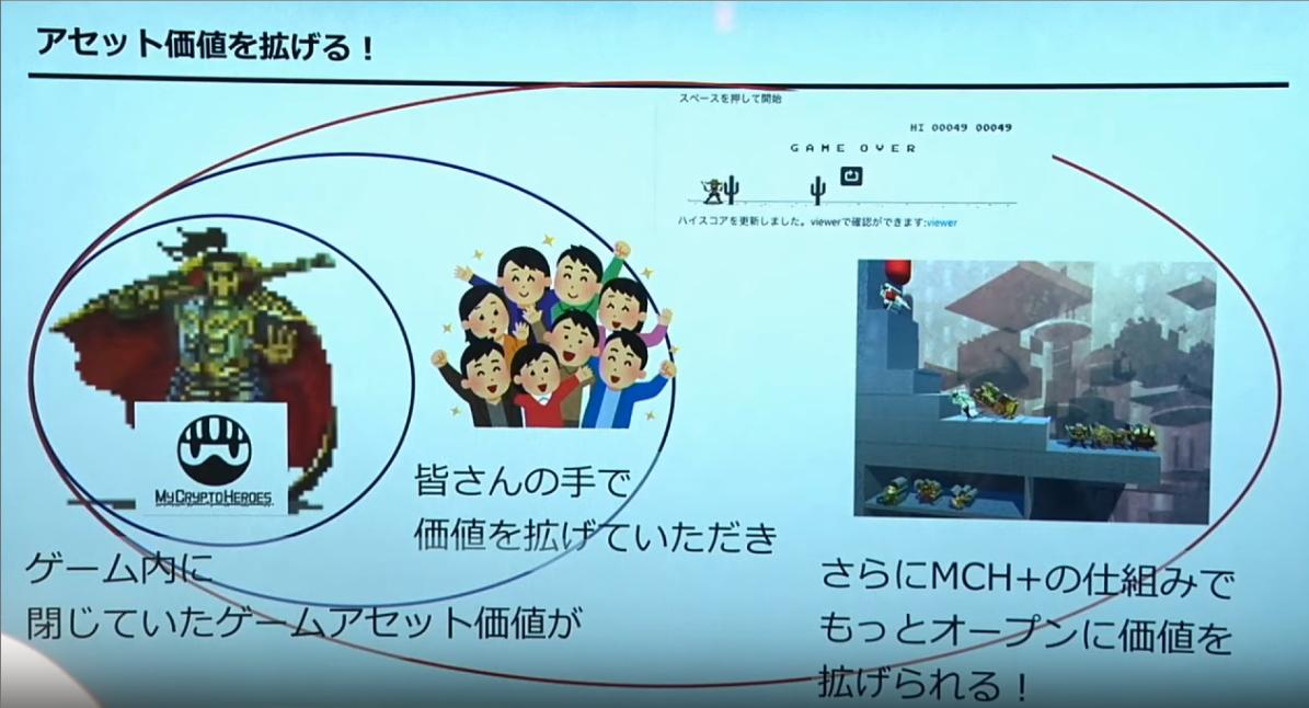 マイクリプトヒーローズ マイクリ パブリックビューイング 発表情報 MCH+