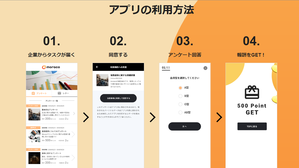 moraco モラコ アンケート ブロックチェーン アプリ