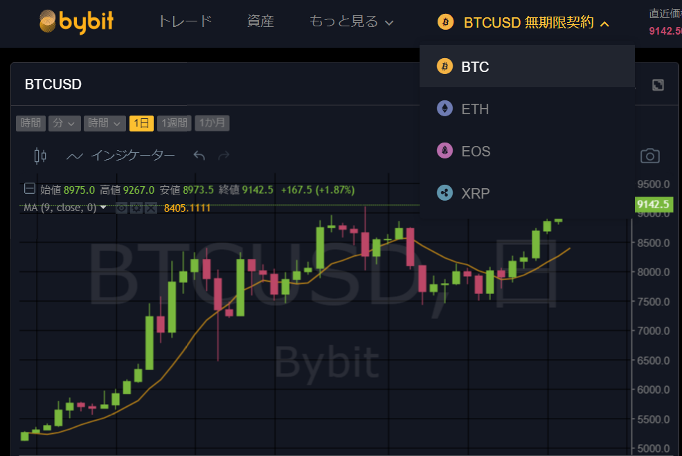 bybit BitMEX 特徴 比較 仮想通貨 取引所