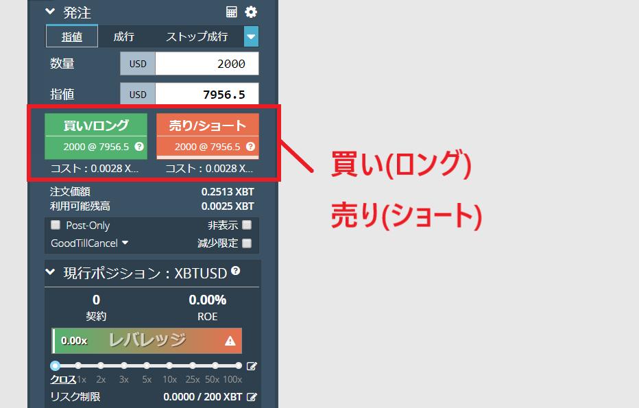 BitMEX 使い方 ビットメックス 取引方法 注文方法