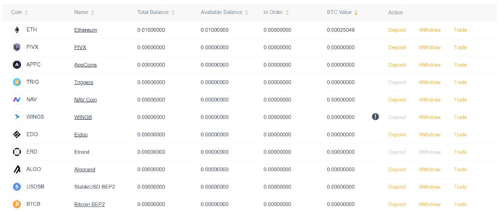 バイナンス BINANCE 使い方 取引方法 トレード 仮想通貨 取引所