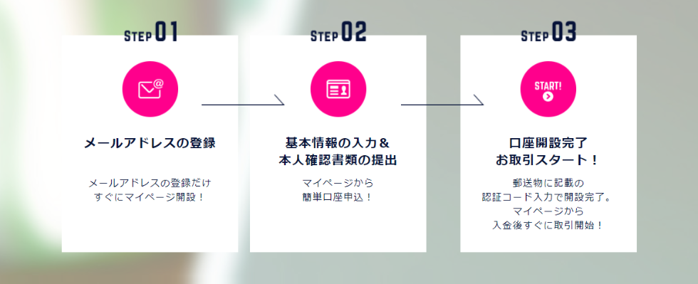 仮想通貨 始め方 0円 投資額 準備
