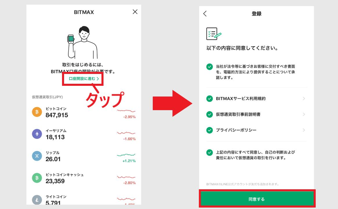 BITMAX ビットマックス 仮想通貨 LINE 登録 口座開設