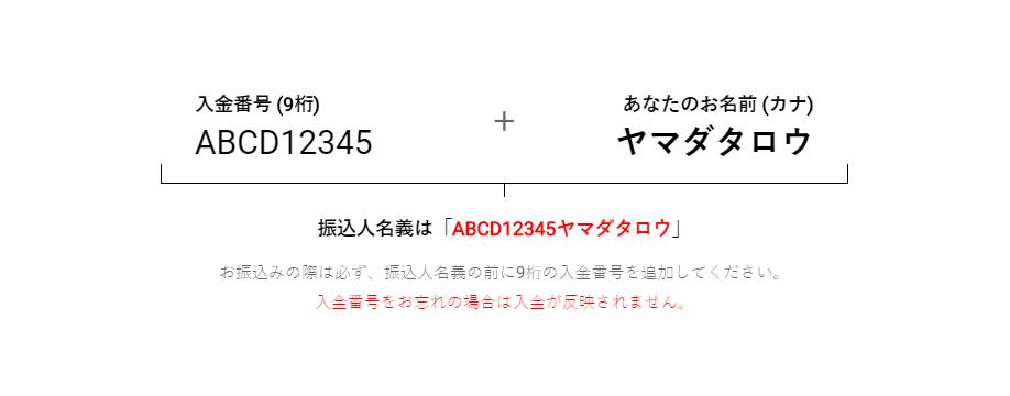 仮想通貨 土日 入金 取引所 ビットコイン