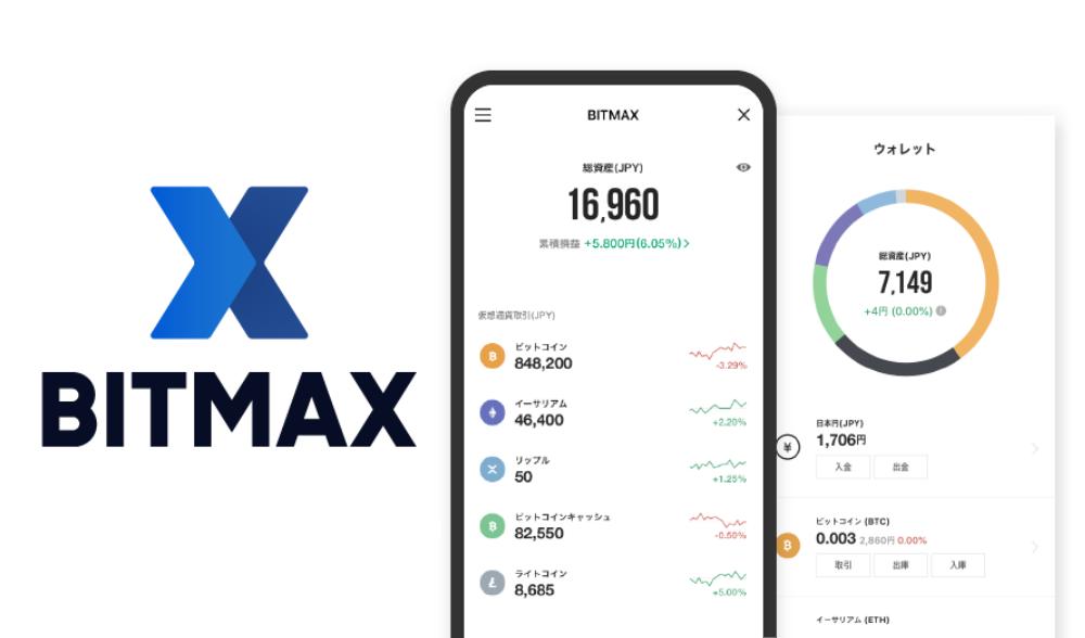 BITMAX(ビットマックス)登録方法|LINEでかんたん口座開設