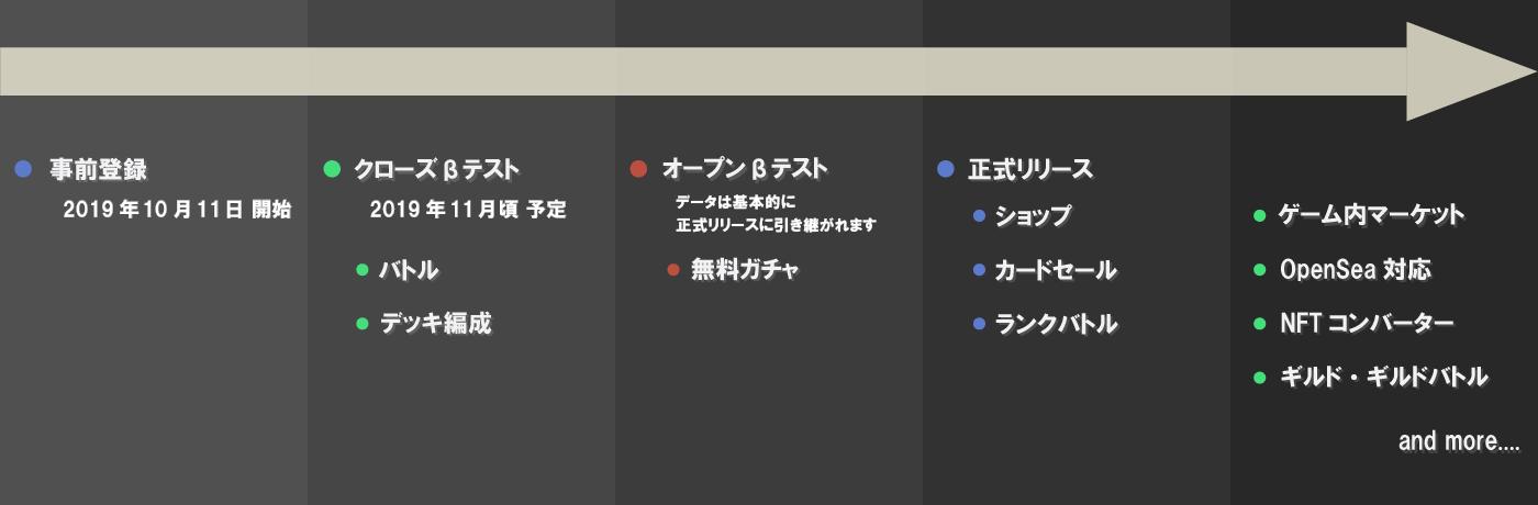クリプトアルケミスト クリケミ ロードマップ