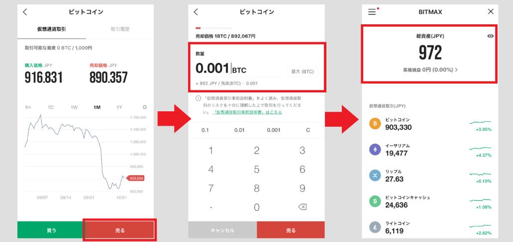 BITMAX 仮想通貨 取引所 ビットマックス LINE