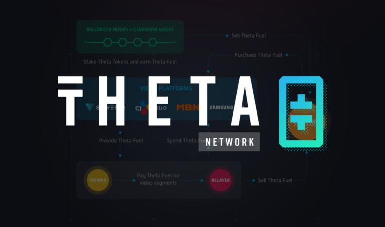 Thetaとは?|ビデオストリーミング特化のネットワーク概要
