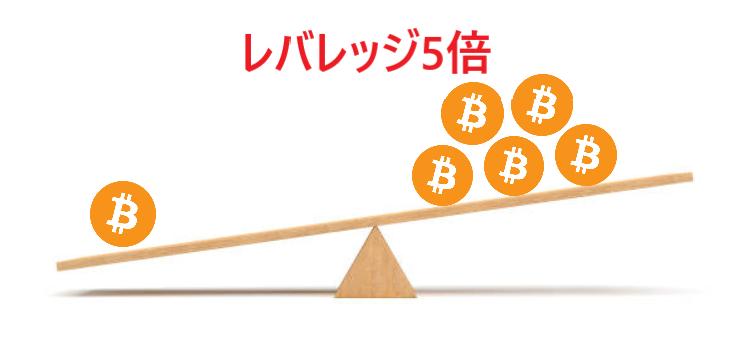 仮想通貨FX ビットコインFX おすすめ 取引所
