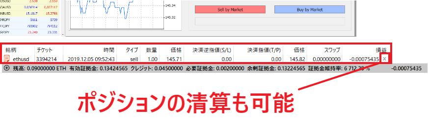 クリプトGT CryptoGT 取引方法 トレード方法 MT5 使い方