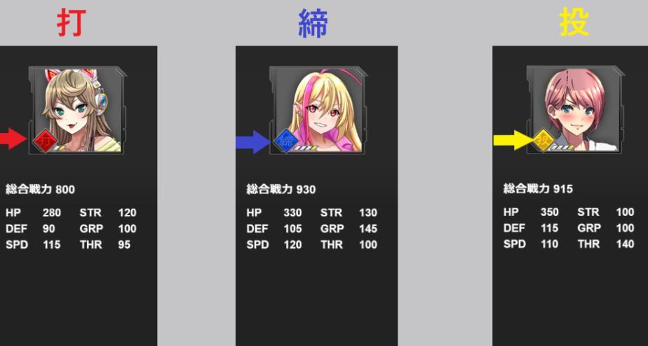 CHOJO 始め方 遊び方 ブロックチェーンゲーム
