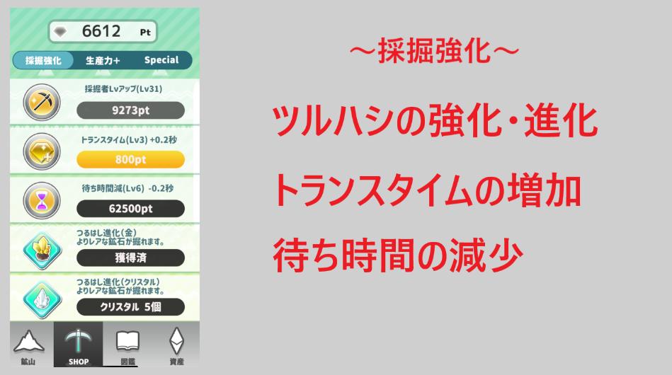 ユビホル アプリ 遊び方 使い方