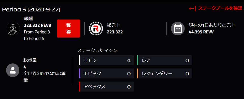 海外 ブロックチェーンゲーム 日本人 おすすめ