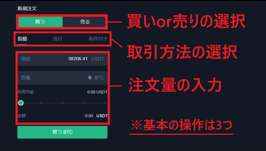 Deepcoin ディープコイン 取引方法 使い方