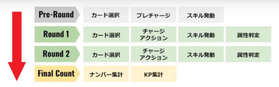 マイサガ マイクリプトサーガ 遊び方 ルール バトル