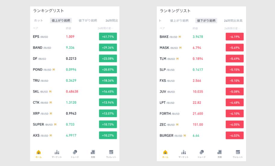 バイナンス アプリ ランキング画面