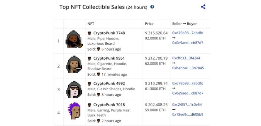 CryptoSlam NFT ツール Sales Volume