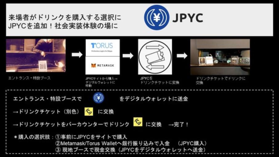JPYCでのドリンク購入