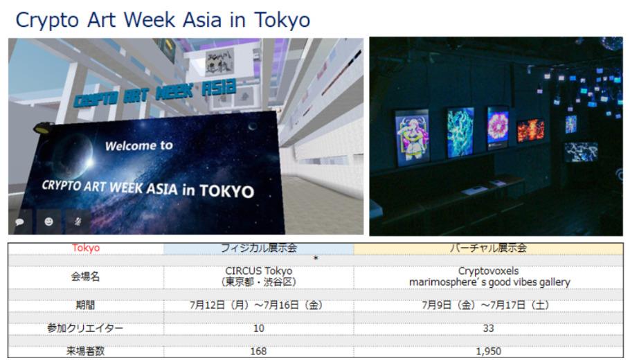 Crypto Art Week Asia in Tokyo