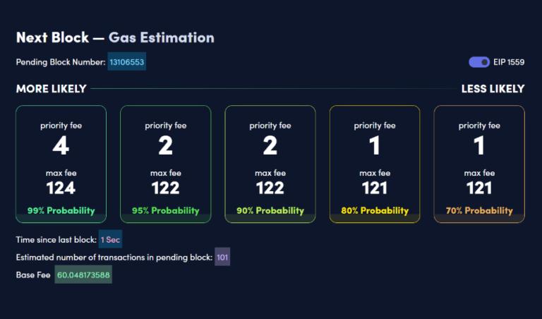 Gas Estimation|EIP1559対応のガス代チェックツールの使い方